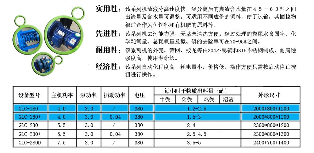 睿特森鸡粪竞技宝官网入口产品介绍